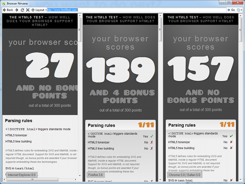 HTML5 Test on Windows 7, Side-by-side Mode